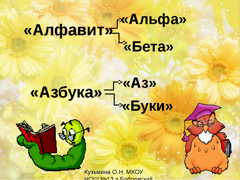 «Алфавит» «Альфа» «Бета» «Азбука» «Аз» «Буки» Кузьмина О.Н. МКОУ НОШ №13 п.Б...
