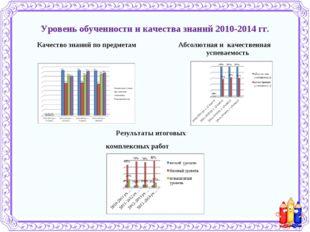 Уровень обученности и качества знаний 2010-2014 гг. Качество знаний по предме