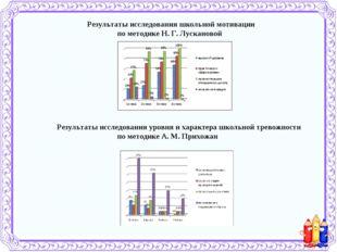 Результаты исследования школьной мотивации по методике Н. Г. Лускановой Рез