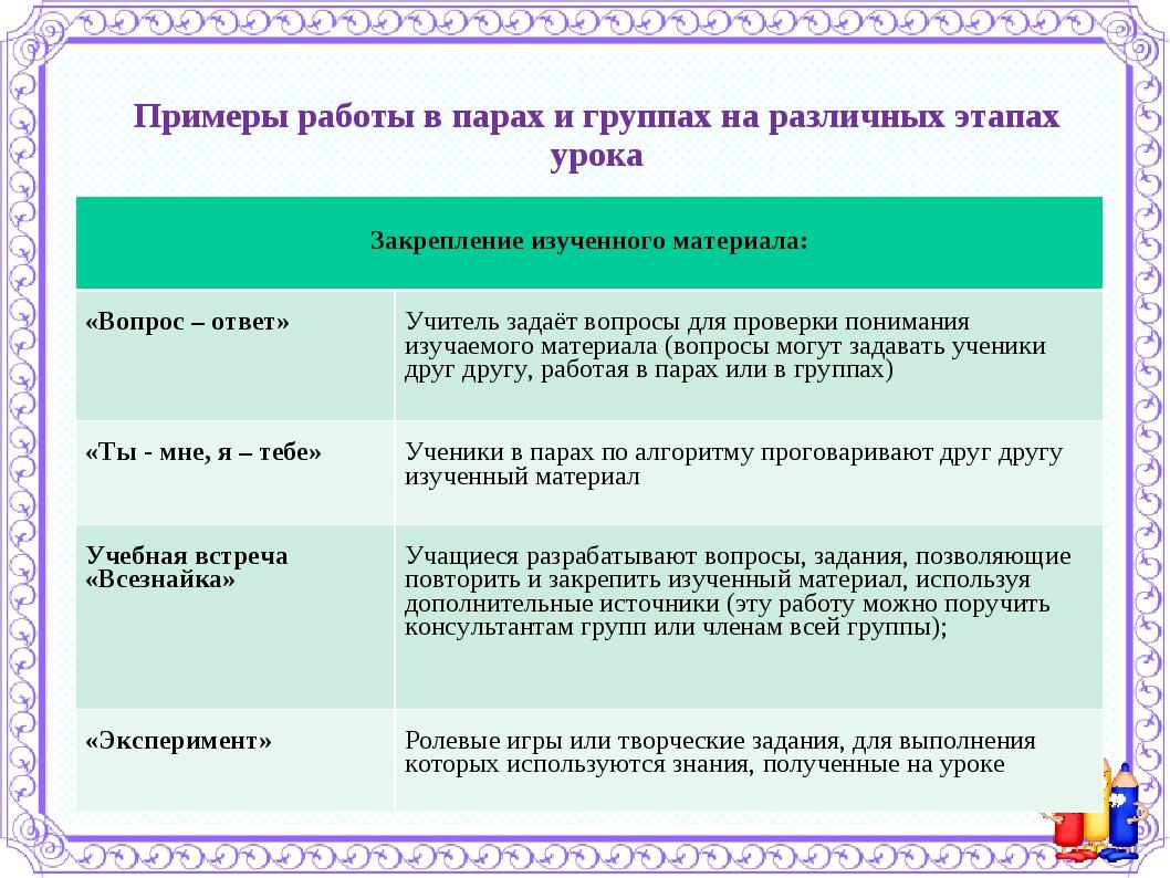 Примеры работы в парах и группах на различных этапах урока Закрепление изучен...