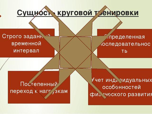 Сущность круговой тренировки Строго заданный временной интервал Определенная...