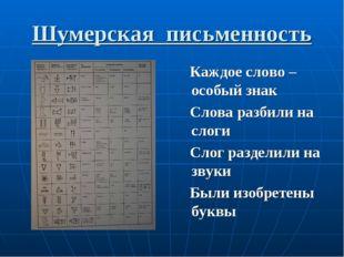 Шумерская письменность Каждое слово – особый знак Слова разбили на слоги Слог