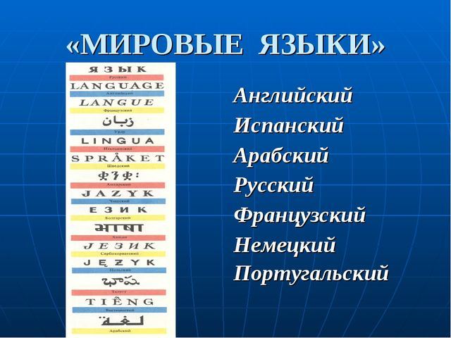 «МИРОВЫЕ ЯЗЫКИ» Английский Испанский Арабский Русский Французский Немецкий По...