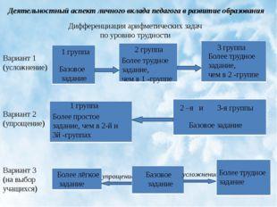 Дифференциация арифметических задач по уровню трудности 3 группа Более трудно