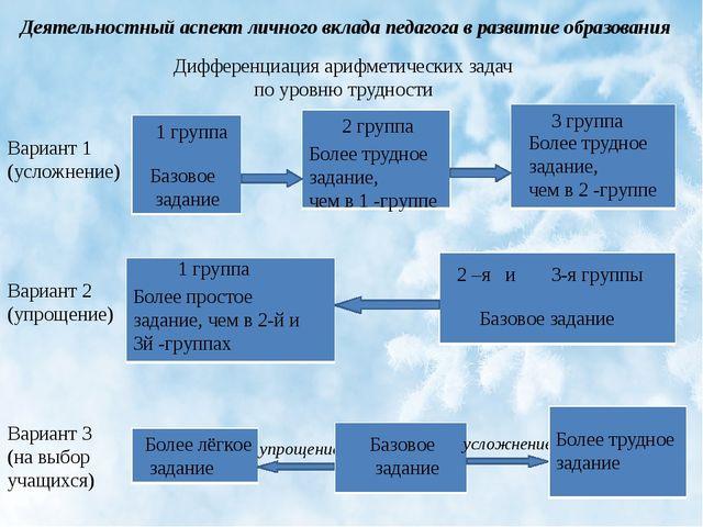 Дифференциация арифметических задач по уровню трудности 3 группа Более трудно...