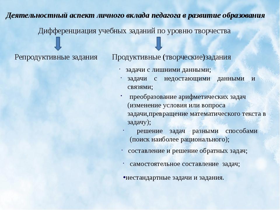 Репродуктивные задания нестандартные задачи и задания. Дифференциация учебных...