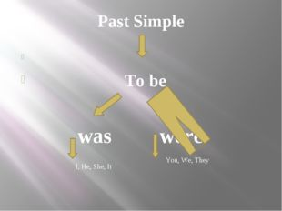 Past Simple To be was were I, He, She, It You, We, They