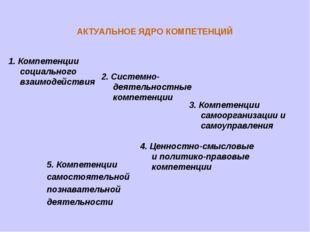 1. Компетенции социального взаимодействия 2. Системно-деятельностные компетен