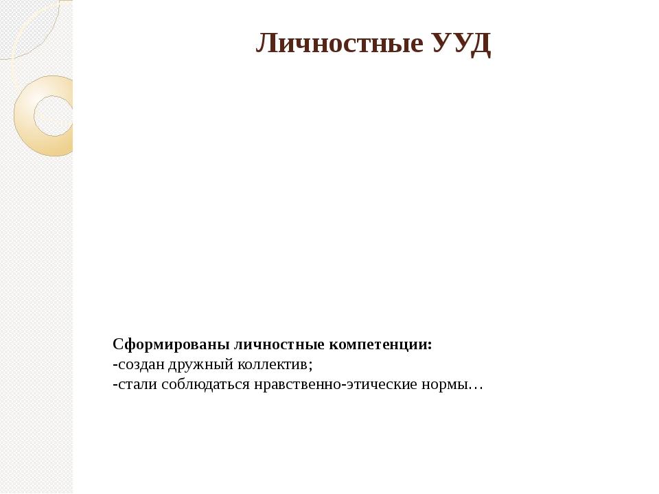 Личностные УУД Сформированы личностные компетенции: -создан дружный коллектив...