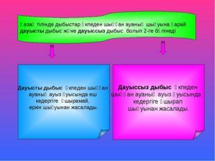 Қазақ тілінде дыбыстар өкпеден шыққан ауаның шығуына қарай дауысты дыбыс және