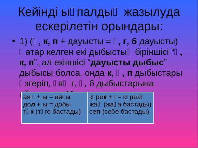 Кейінді ықпалдың жазылуда ескерілетін орындары: 1) (қ, к, п + дауысты = ғ, г,...