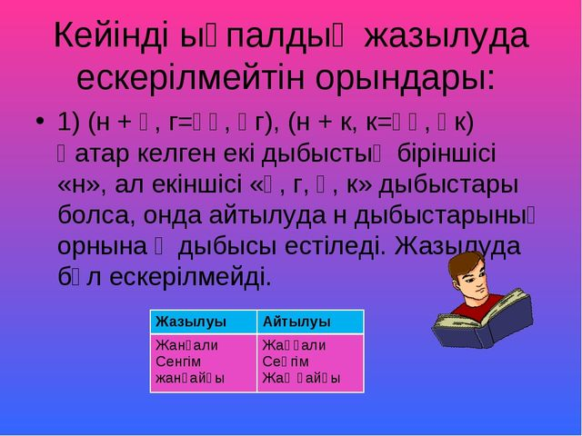 Кейінді ықпалдың жазылуда ескерілмейтін орындары: 1) (н + ғ, г=ңғ, ңг), (н +...