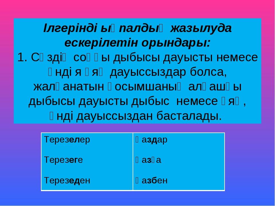Ілгерінді ықпалдың жазылуда ескерілетін орындары: 1. Сөздің соңғы дыбысы дауы...