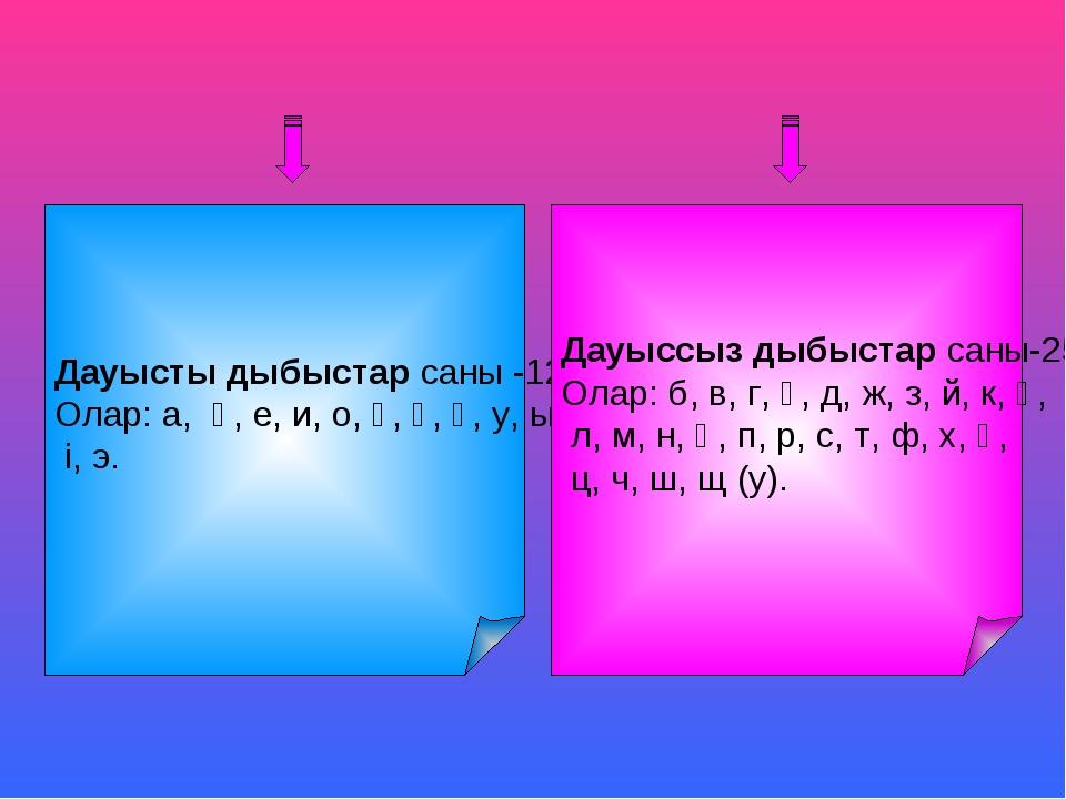 Дауысты дыбыстар саны -12. Олар: а, ә, е, и, о, ө, ұ, ү, у, ы, і, э. Дауыссыз...