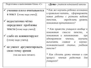 Подготовка к выполнению блока «С» «Думы» учителя начальной школы ученики пло