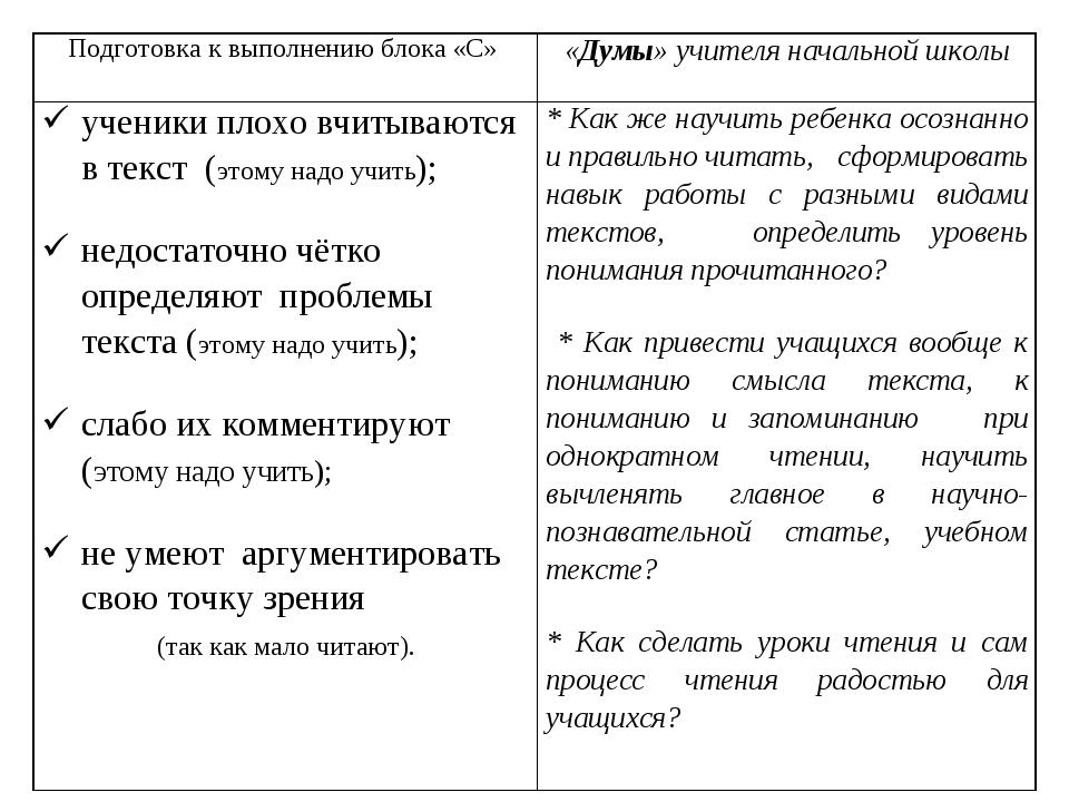 Подготовка к выполнению блока «С» «Думы» учителя начальной школы ученики пло...