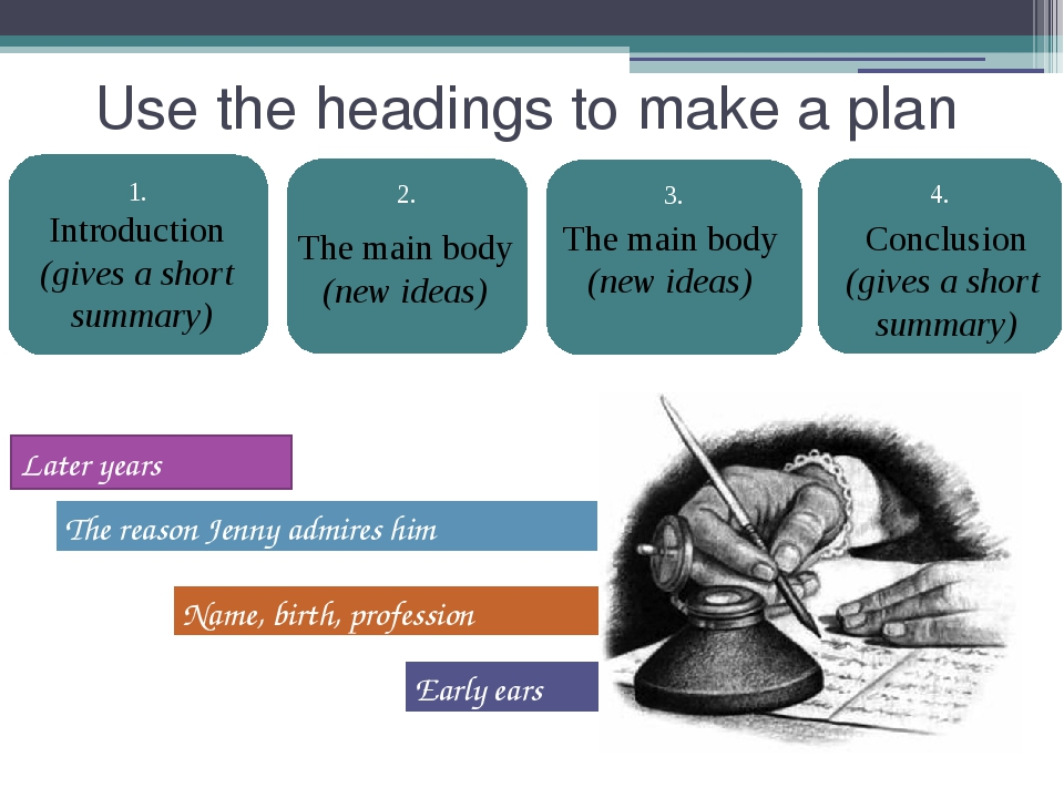 Use the headings to make a plan 1. 2. 3. 4. Later years The reason Jenny admi...
