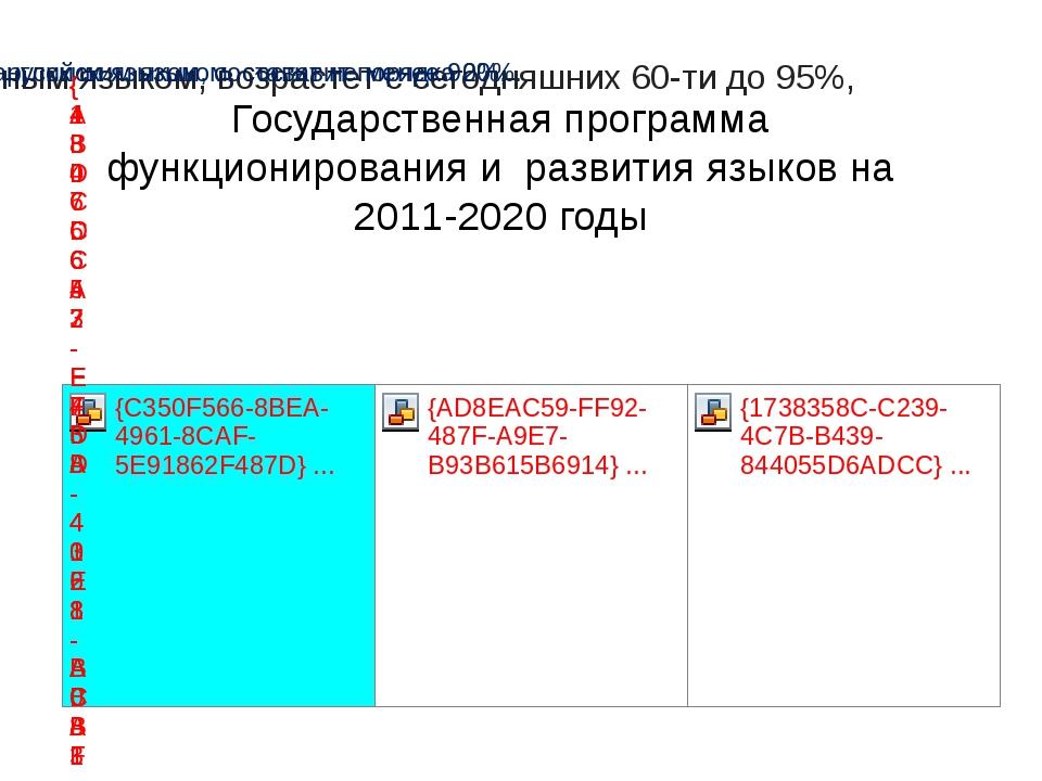 Государственная программа функционирования и развития языков на 2011-2020 годы