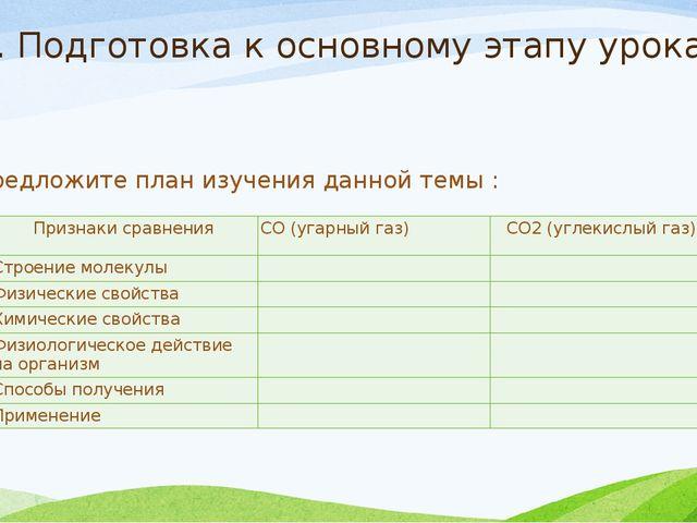 1. Подготовка к основному этапу урока Предложите план изучения данной темы :...