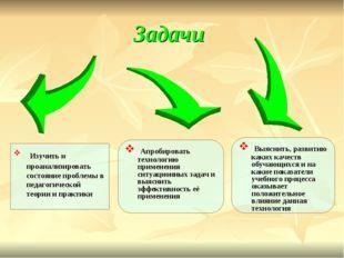 Задачи Изучить и проанализировать состояние проблемы в педагогической теории