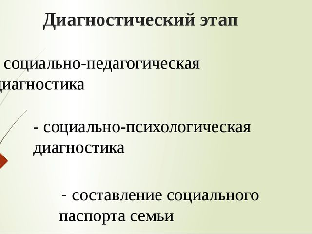 Диагностический этап - социально-педагогическая диагностика - социально-психо...