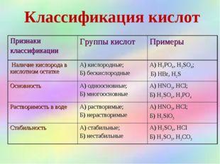 Классификация кислот Признаки классификацииГруппы кислотПримеры Наличие кис