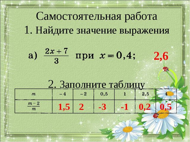 Самостоятельная работа 1. Найдите значение выражения 2. Заполните таблицу 2,6...
