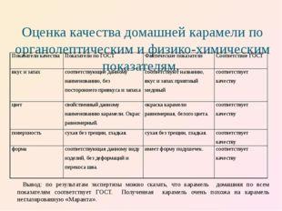 Оценка качества домашней карамели по органолептическим и физико-химическим по