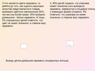 3.Что касается цвета карамели, то ребята до того, как оценить вкусовые качест