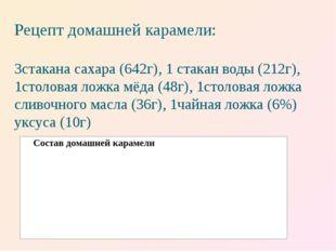 Рецепт домашней карамели: 3стакана сахара (642г), 1 стакан воды (212г), 1стол