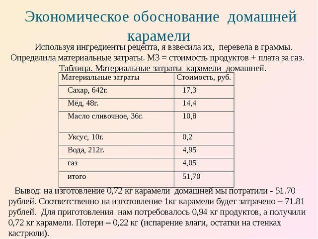 Экономическое обоснование домашней карамели Вывод: на изготовление 0,72 кг ка...