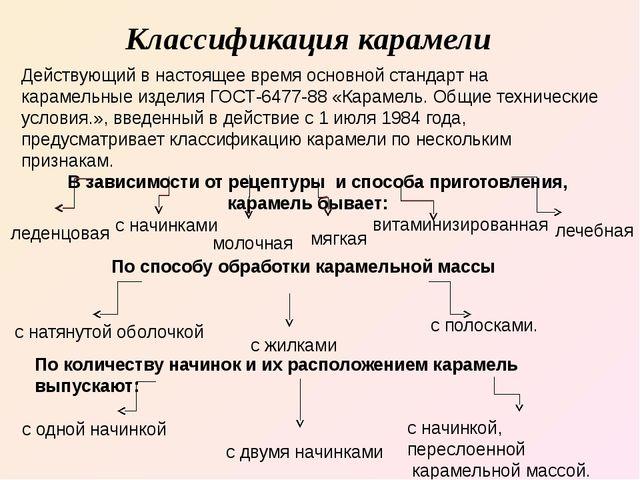 Классификация карамели Действующий в настоящее время основной стандарт на кар...