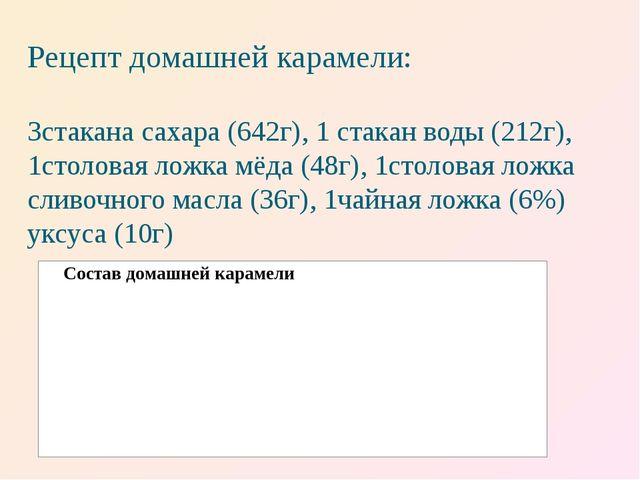 Рецепт домашней карамели: 3стакана сахара (642г), 1 стакан воды (212г), 1стол...