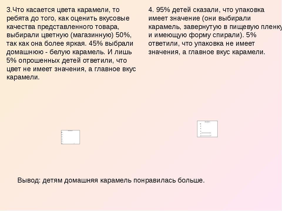 3.Что касается цвета карамели, то ребята до того, как оценить вкусовые качест...