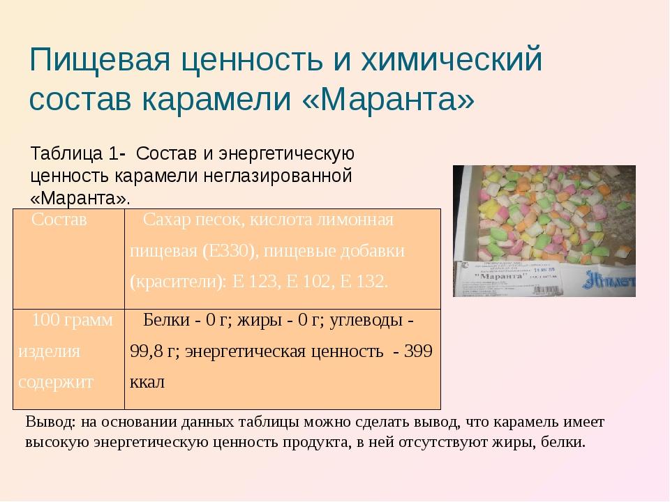 Пищевая ценность и химический состав карамели «Маранта» Таблица 1- Состав и э...