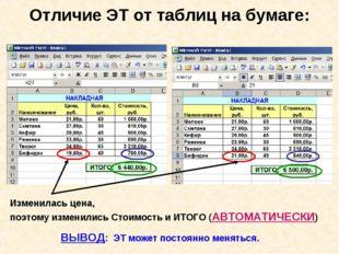 Отличие ЭТ от таблиц на бумаге: ВЫВОД: ЭТ может постоянно меняться. Изменилас