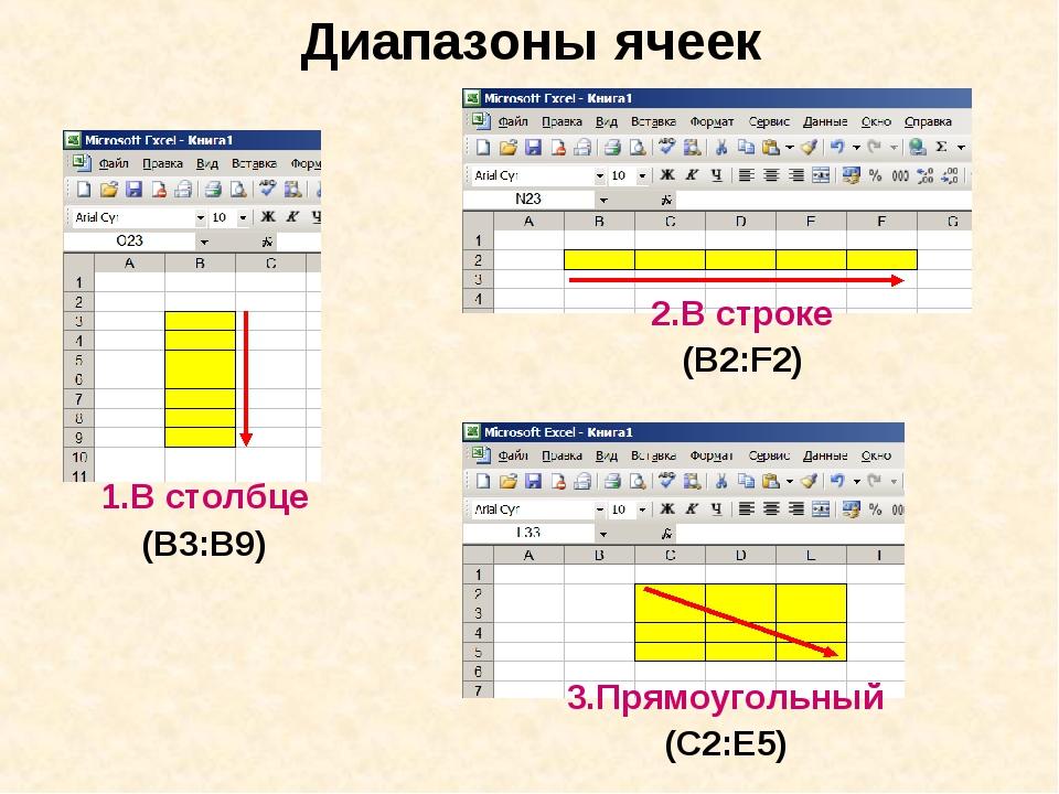 Диапазоны ячеек 1.В столбце (В3:В9) 2.В строке (В2:F2) 3.Прямоугольный (С2:Е5)