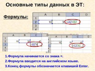 Основные типы данных в ЭТ: Формулы: 1.Формула начинается со знака =. 2.Формул