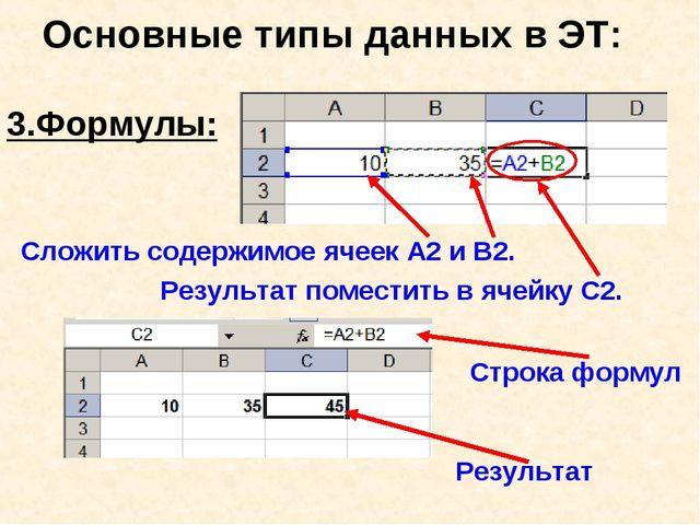 Основные типы данных в ЭТ: 3.Формулы: Сложить содержимое ячеек А2 и В2. Рез...