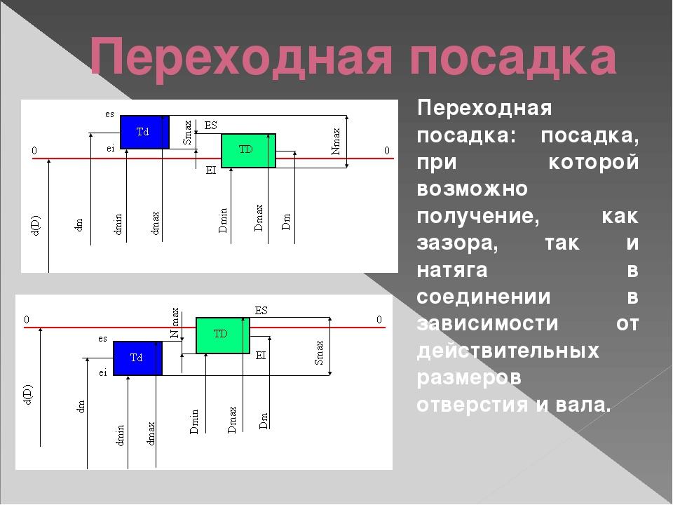 Переходная посадка Переходная посадка: посадка, при которой возможно получени...