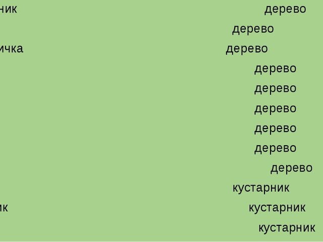 Боярышник дерево Яблоня дерево Груша-дичка дерево Клён дерево Дуб дерево...