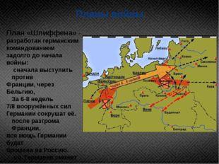Планы войны План «Шлиффена» - разработан германским командованием задолго до
