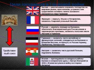 Цели государств в I мировой войне Тройствен-ный союз Англия — рассчитывала со
