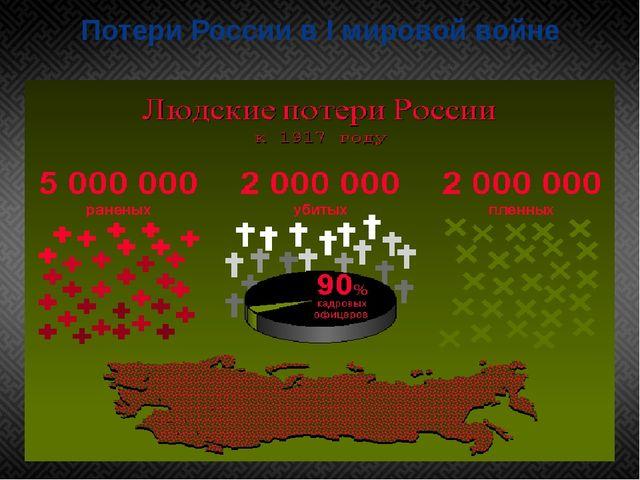 Потери России в I мировой войне