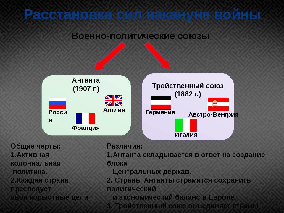 Расстановка сил накануне войны Военно-политические союзы Антанта (1907 г.) Ро...