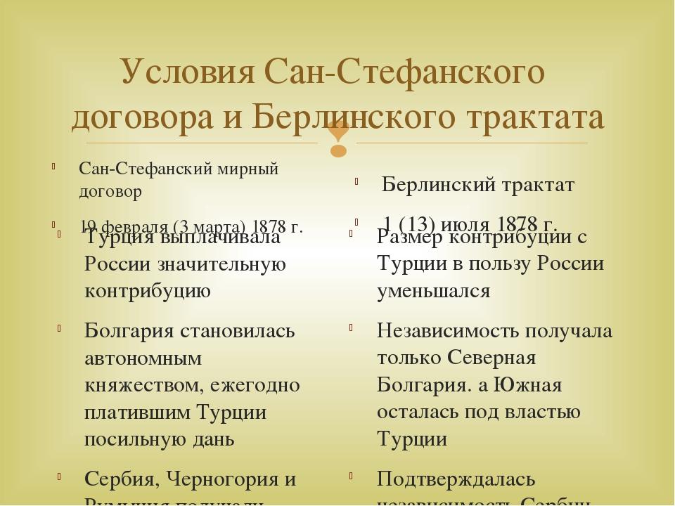 Условия Сан-Стефанского договора и Берлинского трактата Сан-Стефанский мирный...