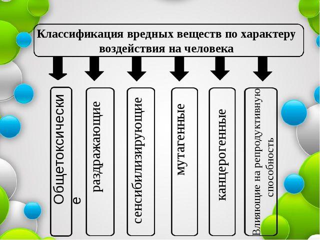 Классификация вредных веществ по характеру воздействия на человека Общетоксич...
