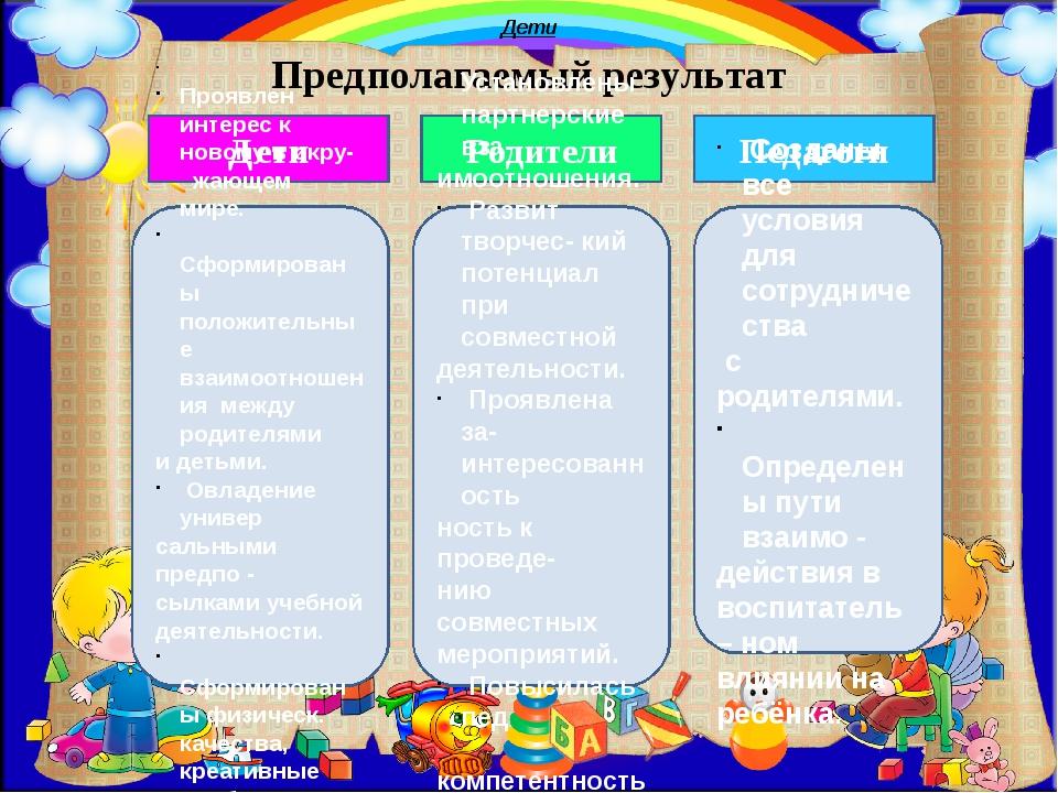 Предполагаемый результат Дети Родители Педагоги Дети Дети Проявлен интерес к...