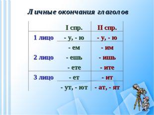 Личные окончания глаголов I спр.II спр. 1 лицо - у, - ю- у, - ю - ем- им