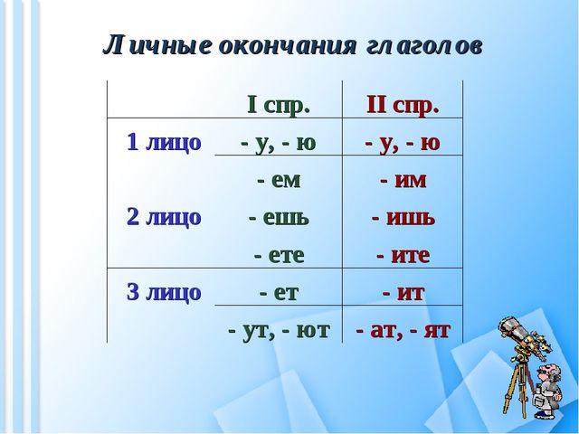Личные окончания глаголов I спр.II спр. 1 лицо - у, - ю- у, - ю - ем- им...